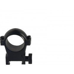 Laserluchs Ball Head Mount Rail